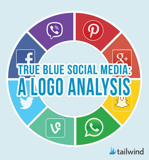 true blue social media a logo analysis copy